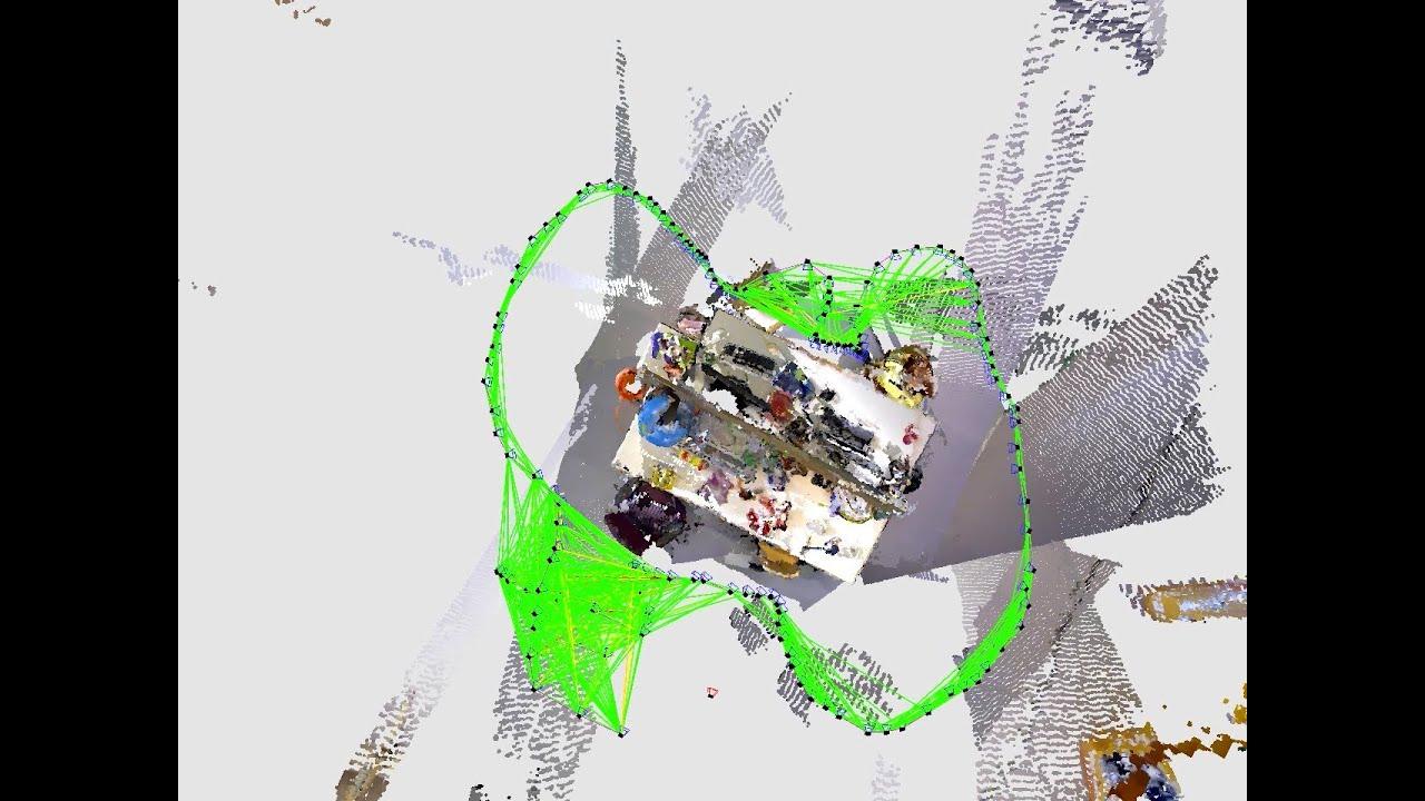 Computer Vision Group - Software - Dense Visual SLAM