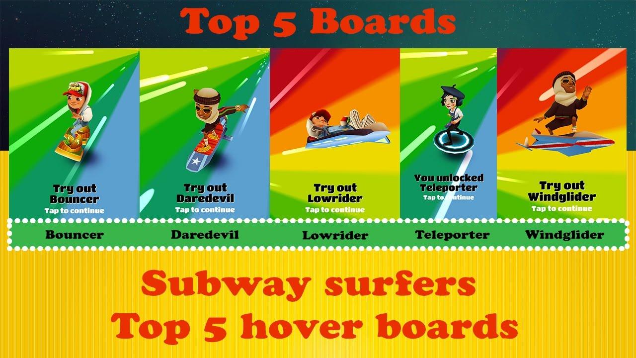 Top 5 surfers