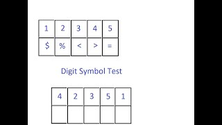 Digit Symbol Test