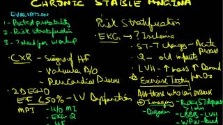 Medicine Board Review  Cardiology 7 Chronic Stable Angina   Evaluation and Treatment