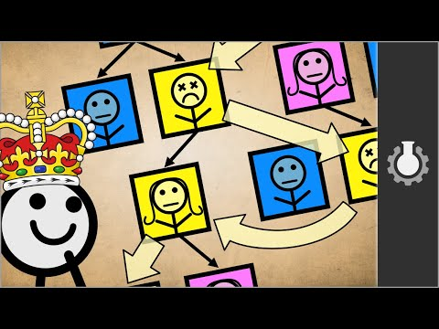 [CGP Grey] Brief History of the Royal Family