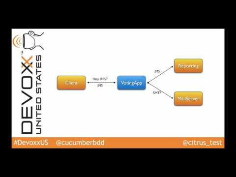 Behavior driven integration with Cucumber and Citrus by Christoph Deppisch