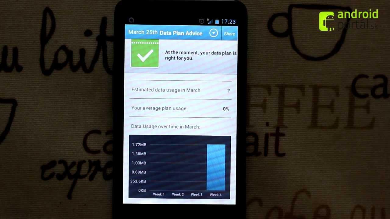 Androidportal android aplikácia onavo - recenzia - androidportal.sk