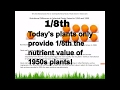 Dirt and Health: Why Use Supplements? Nutrient Depleted Soil and Ageing Related Vitamins Loss