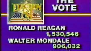 WPIX CHANNEL 11  PRESIDENT ELECTION UPDATE 1984