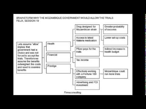 Framework For A McKinsey, Bain U0026 BCG Case Interview Pharma Brainstorm    YouTube