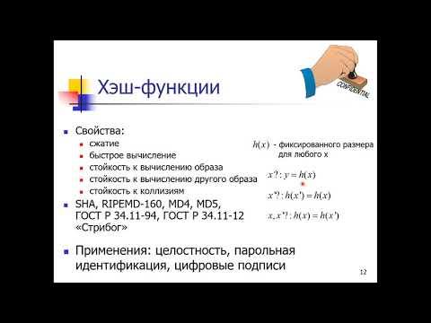 Хэш-функции и цифровые подписи