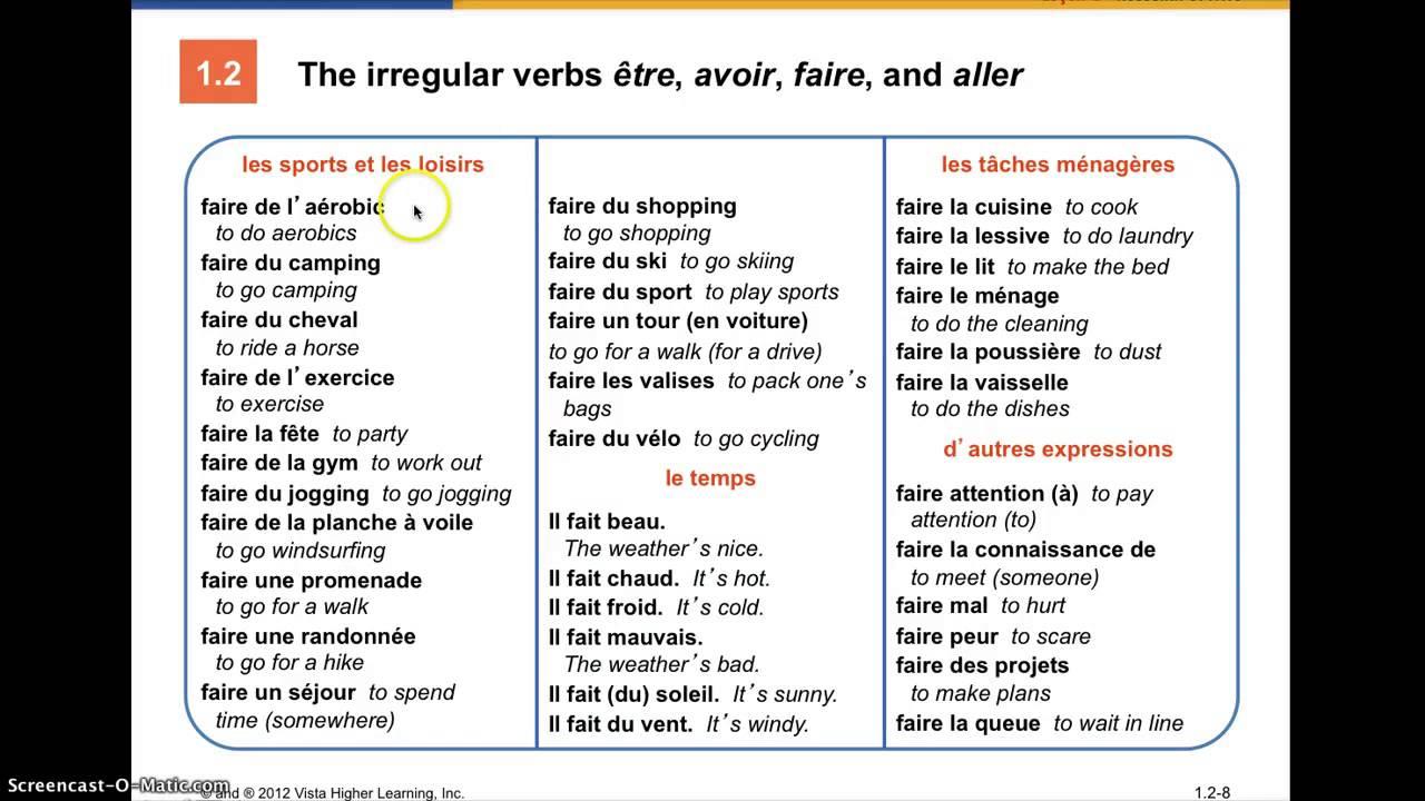 Verbe flirter en anglais