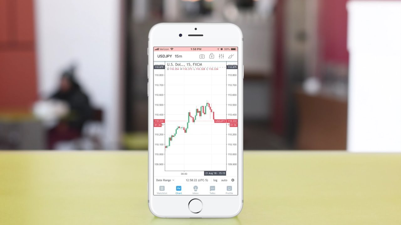 Best Indicator For Mobile Trading Apps Strike Trader Elite