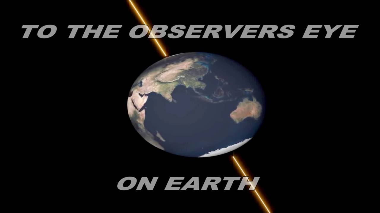 Flat Earth believers   watch