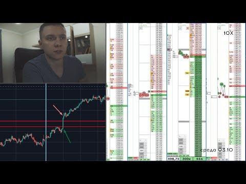 Торговля на ММВБ, срочном и валютном рынке 01-05/10