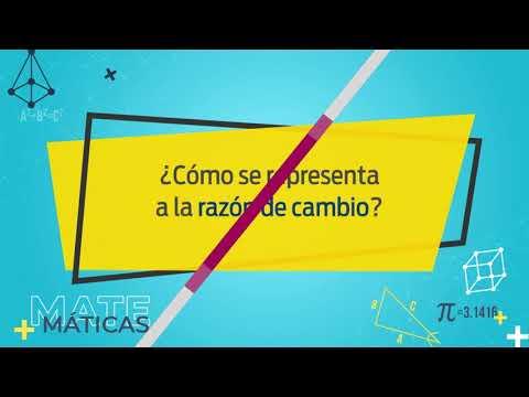 Ecuación de la recta tangente from YouTube · Duration:  4 minutes 13 seconds