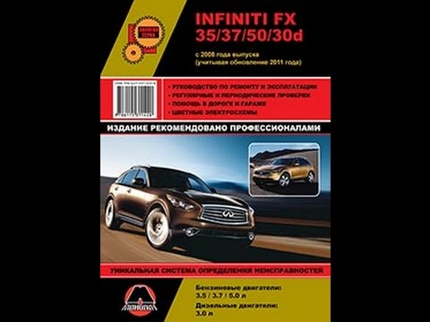 Руководство по ремонту  INFINITI QX56