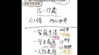 14/3/17 dse說話題目分析(part 2)