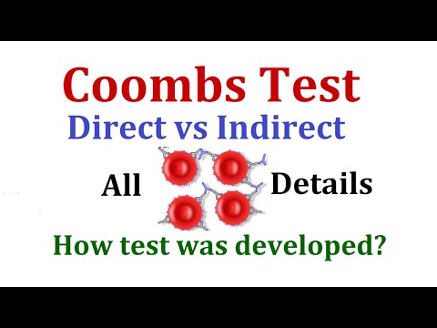 Coombs  test (Direct and indirect)