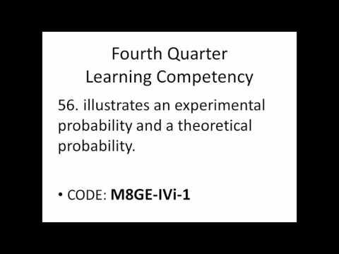 Math Curriculum Guide Grade 8 Fourth Quarter