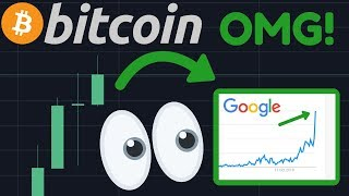 """URGENT!!! """"BITCOIN HALVING"""" AT ALL-TIME-HIGH ON GOOGLE!!!   MMCrypto: HUGE BUY SIGNAL!"""
