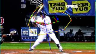 Joe Mauer Slow Motion Textbook Swing