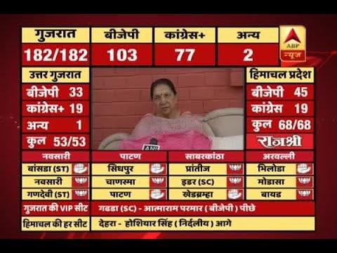#ABPResults : 'Vikas' has helped us win in Gujarat, says Anandiben Patel