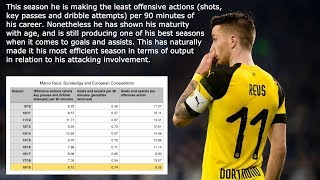 VIDEO ANALYSIS: Marco Reus - Number 10 Role