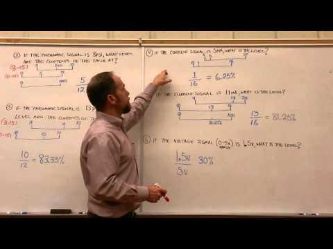 4 to 20 mA, 1-5 V, 3-15 psig Lesson 2