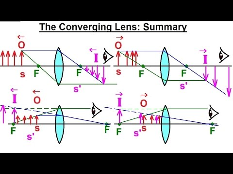 a09b980d819 Physics - Optics  Exploring Images with Thin Lenses and Mirrors (7 of 20)  Converging Lens  Summary