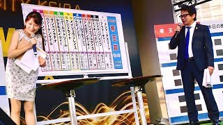 2017.06.28第40回帝王賞(JpnⅠ)アンカツ安藤勝己&佐々木麻衣帝王賞予想①...