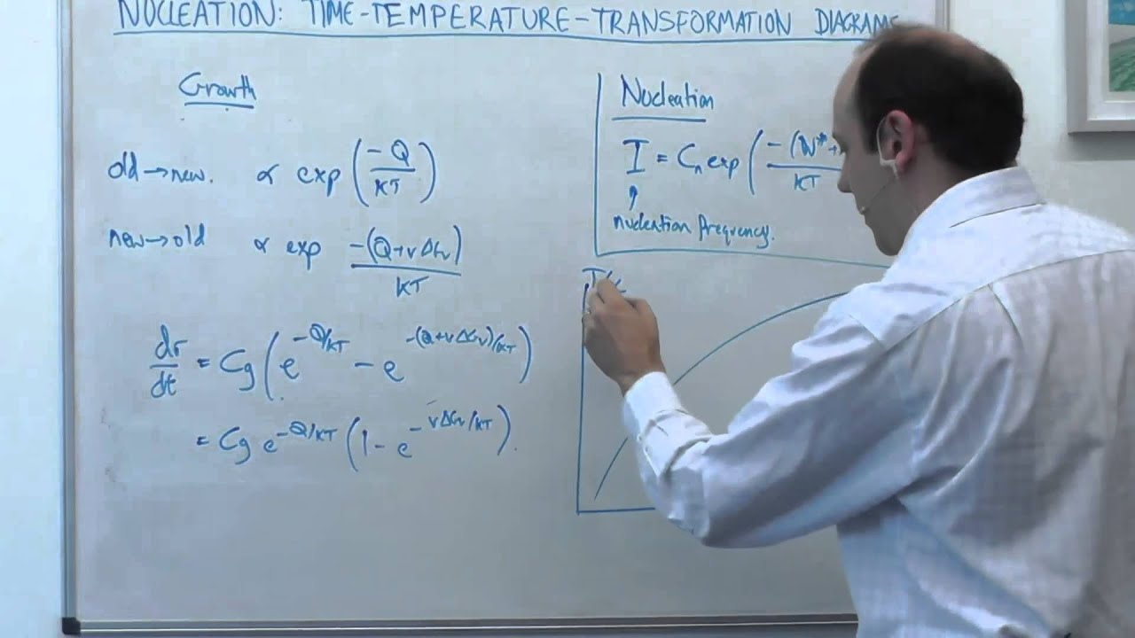 81 mse104 nucleation ttt diagrams youtube ccuart