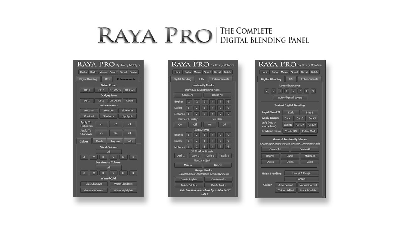Raya Pro Review | An Essential Panel For Photoshop?