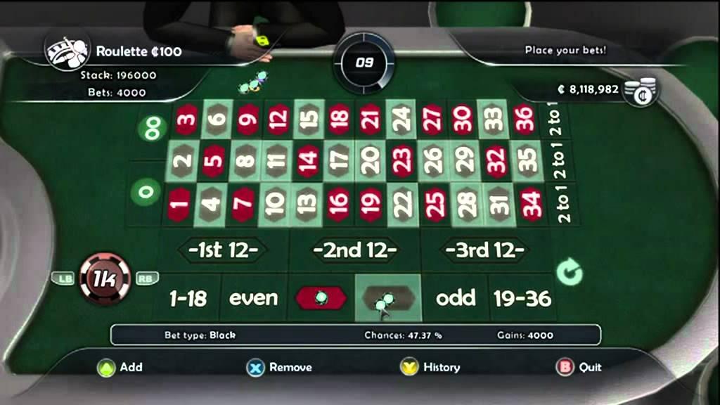 Gambling colorado river