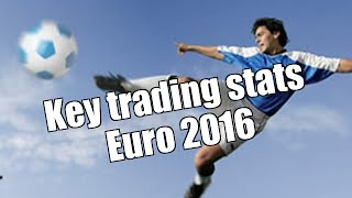 Betfair trading - UEFA Euro 2016 football market stats & tips