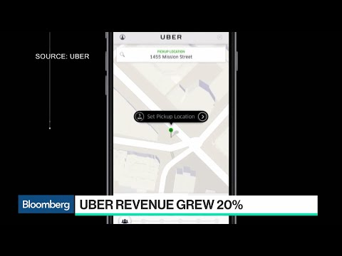 Breaking Down Uber's First Earnings Report as a Public Company