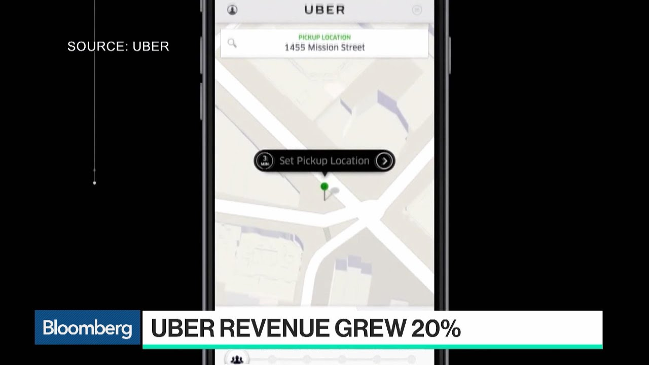 Biggest quarterly loss ever: Uber earnings disappoint as share prices tank