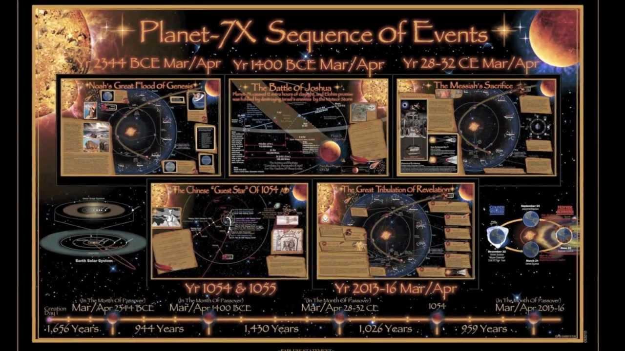 Planet 7 X