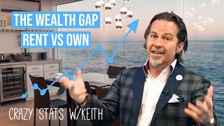 Rent vs Own - The Wealth Gap