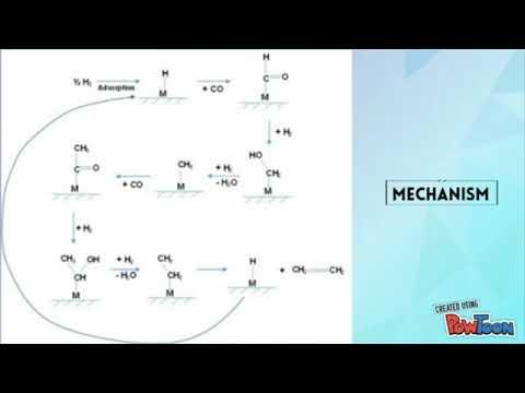 EKC336 Group 19 - Fischer Tropsch Process