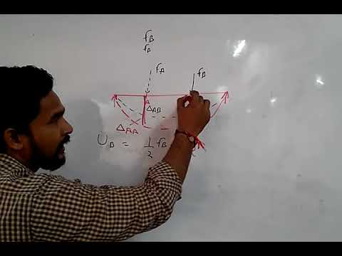 maxwell equation and reciprocal theorem(Strain energy)