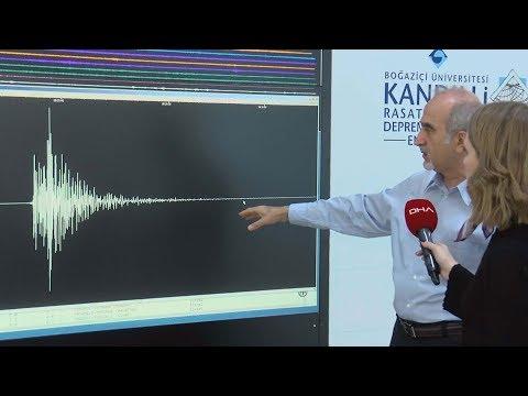 Kandilli'de depremin kalbi burada dinleniyor