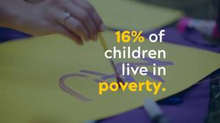 Fighting Poverty with a Universal Child Allowance thumbnail