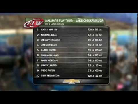 2013 FLW TV | Lake Chickamauga
