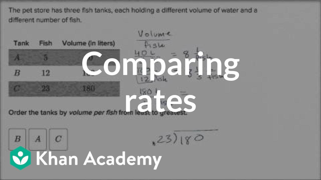 Comparing rates example (video)   Khan Academy [ 720 x 1280 Pixel ]