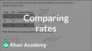 Practice Computing And Comparing Rates