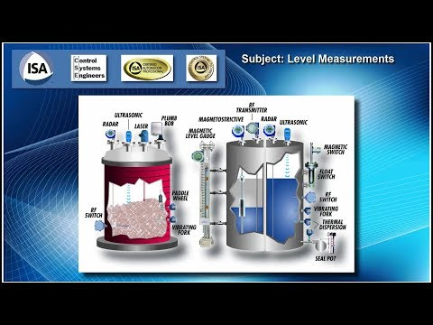 Video 7A - Control Systems Review - Temp, Pressure, Level