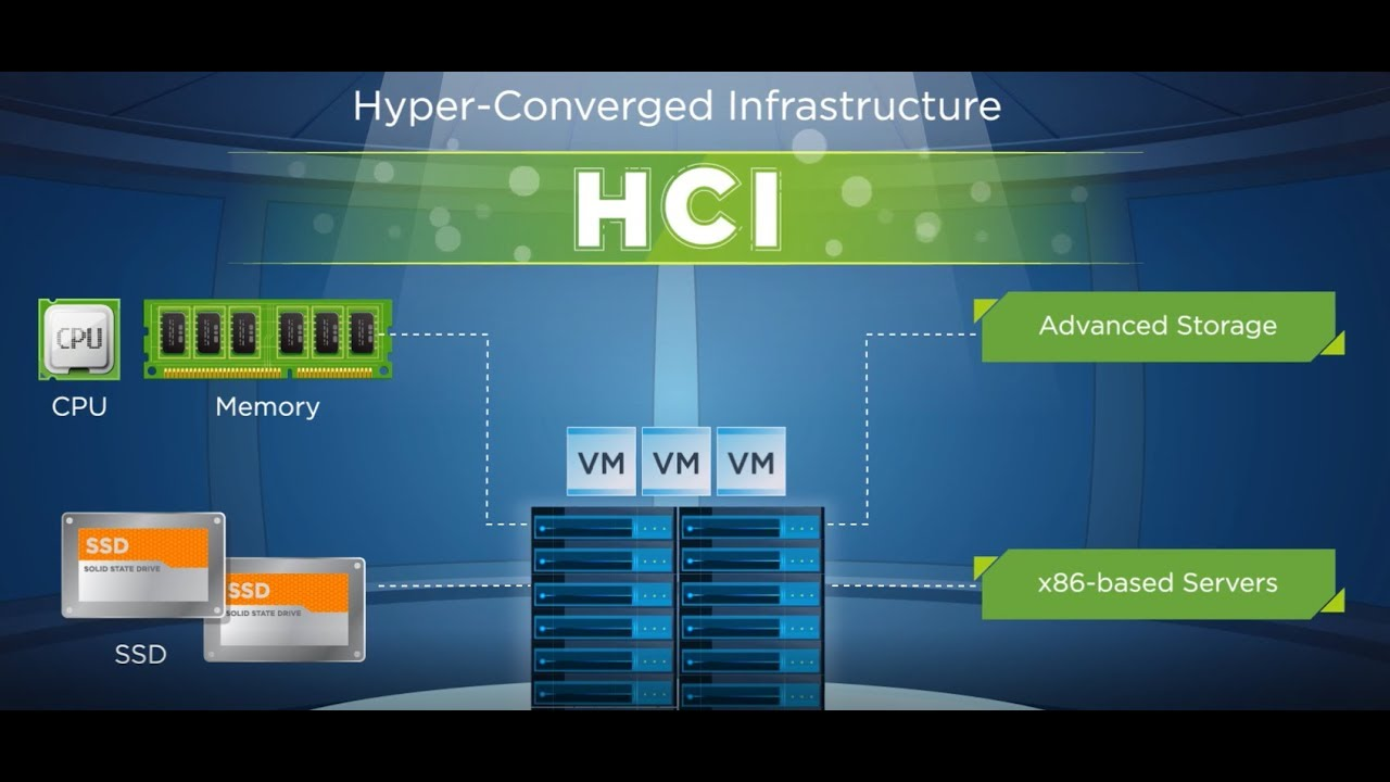 Why Hyperconverged Infrastructure is Important? | vSAN