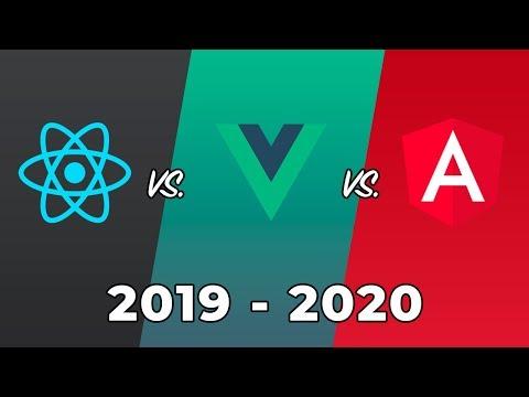 Frontreview #19 React, Angular и Vue: что изучать в 2019-2020 году?