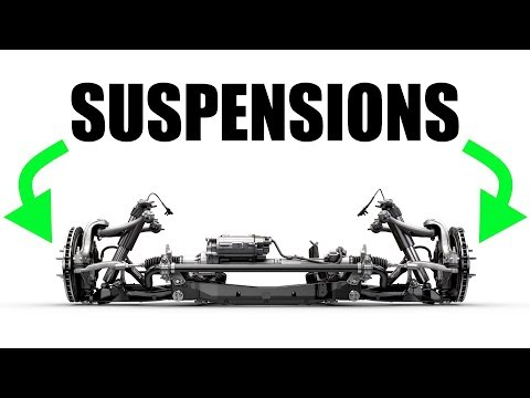 Suspensions - Explained