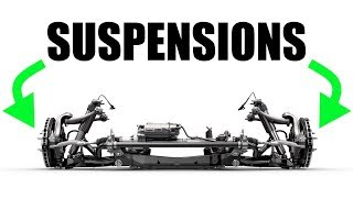 Suspensions - Explained