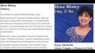 Bina Mistry - Dhola Re.avi