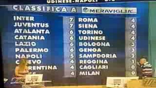 Classifica Serie A (Milan side B)