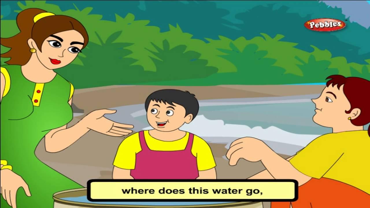 Air & water around us   Class 2 Science CBSE School Syllabus Videos   NCERT